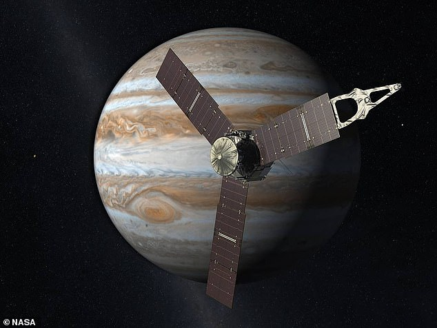 NASA Jupitor Image